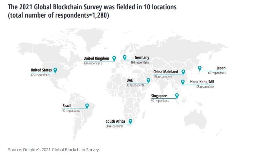 """Deloitte 2021 Global Blockchain Survey er en undersøgelse udført mellem marts og april med 1.280 """"Ledende medarbejdere"""" fra 10 lande"""
