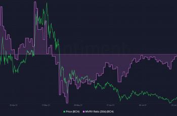 Dette er hvad Bitcoin Cash og Ethereum Classic har brug for for at forblive relevante på markedet