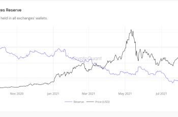 Bitcoins 'worst case er sandsynligvis $ 200k', men kan Ethereum 'dramatisk overgå' det