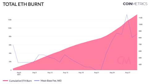 Ethereum til $ 8k kan være langt ude, men her er hvorfor det er meget muligt