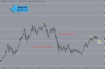 Ro indikerer ny storm for Bitcoin, forstå