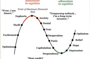 'Skummende' altmønter som Cardano, Solana bekymrer JPMorgan, men er der grund til det